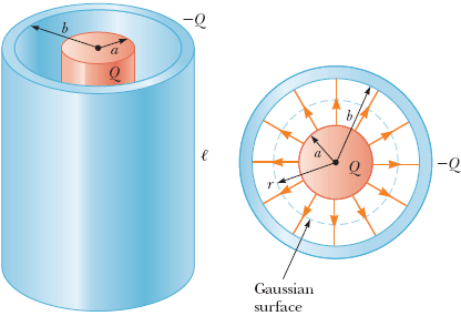 Capacitance Physics About Physics Physics Department Potential Energy
