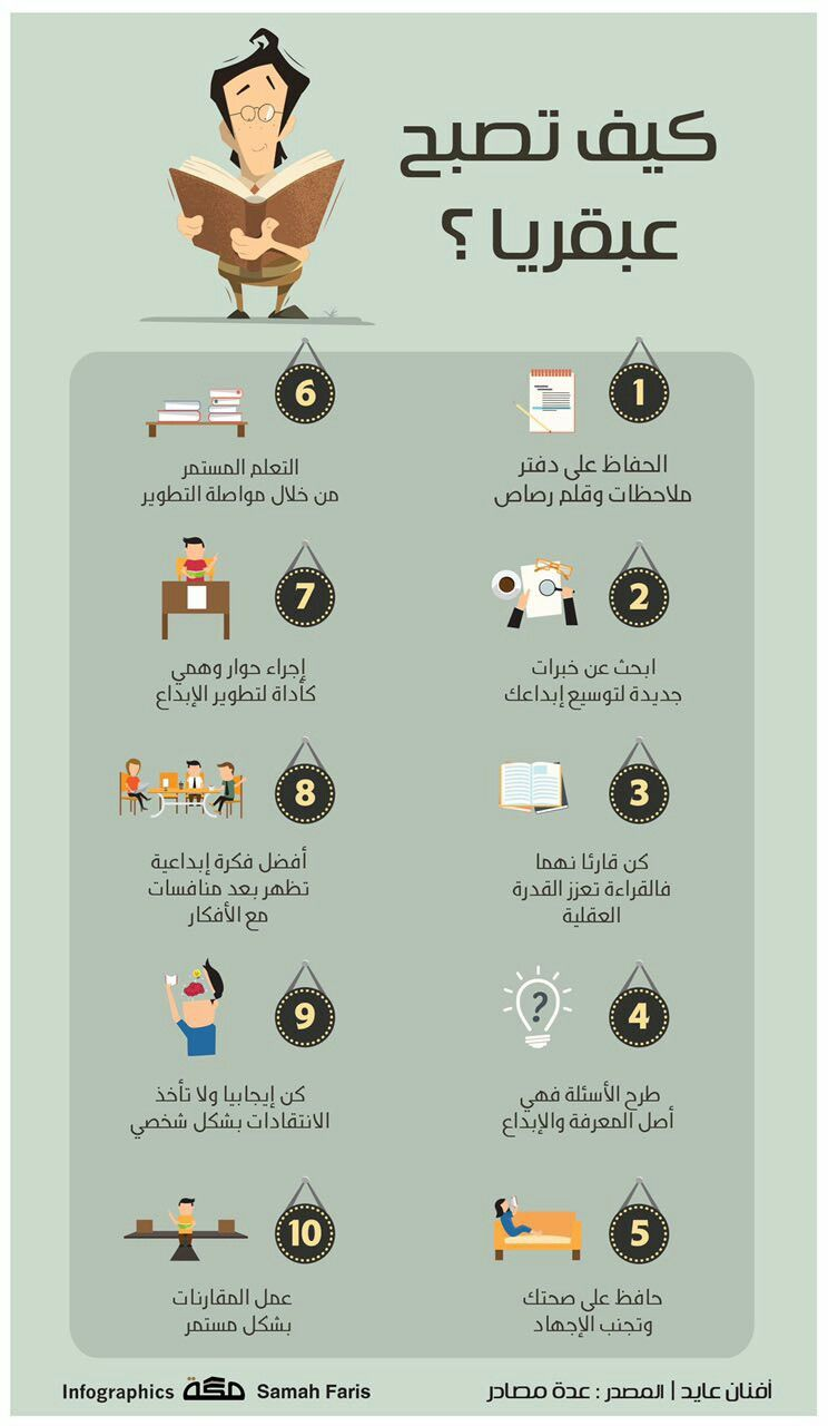 كيف تصبح عبقريا Life Skills Activities Learning Websites Positive Notes