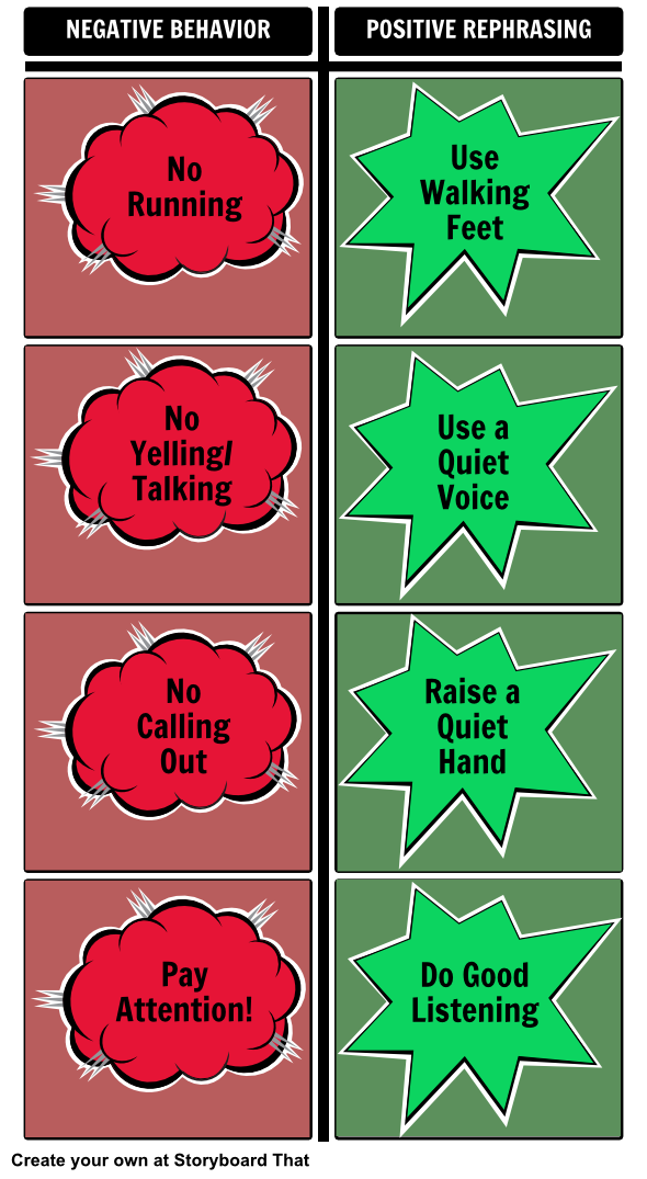 Behavior Reminder Charts For Special Education Behavior