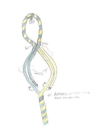 Making A Flemish Twist Bowstring In String Making Resource