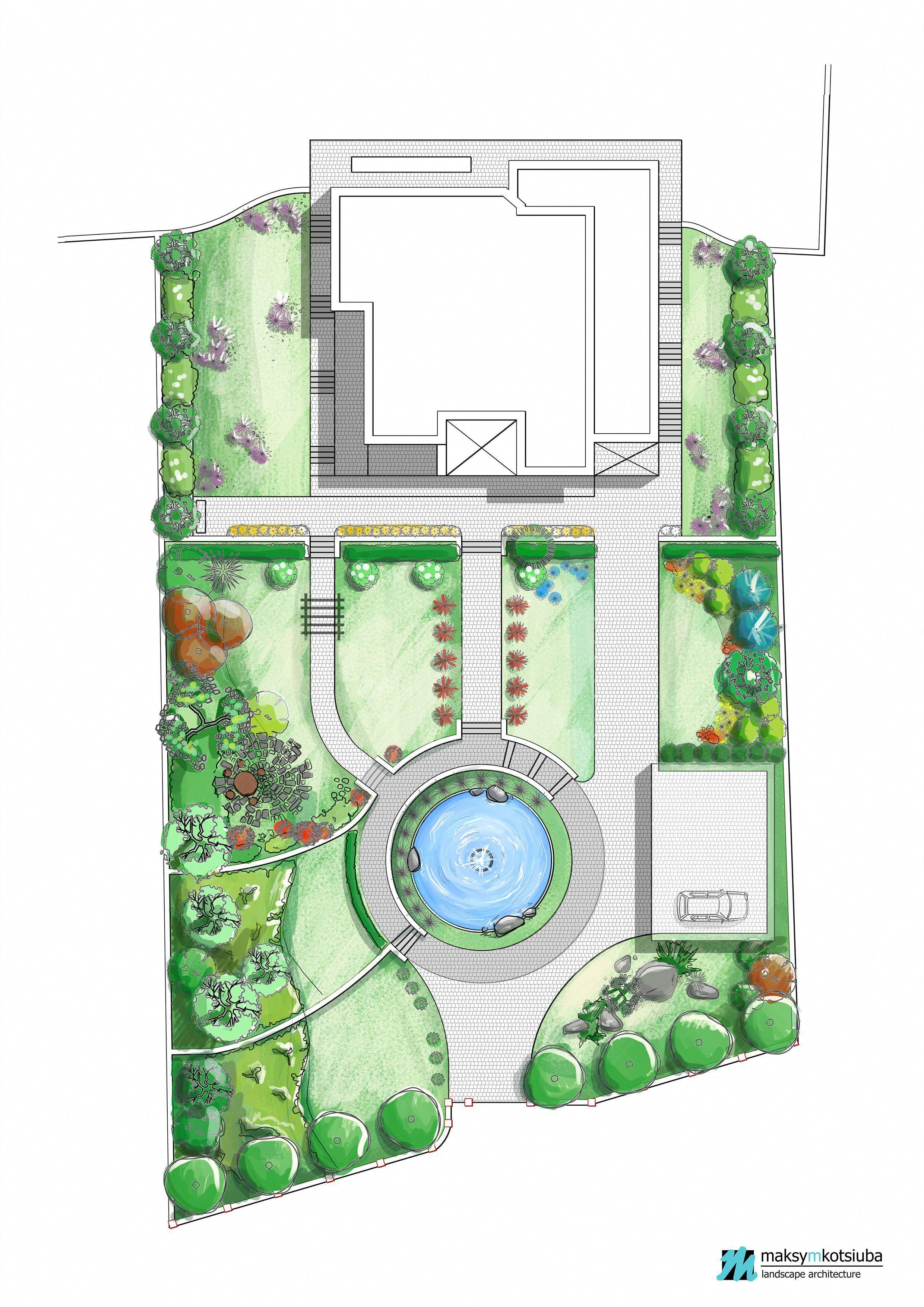 Landscape Gardening Course Melbourne Peyzaj Tasarimi Peyzaj Mimarisi Tasarimlari Tasarim Sureci