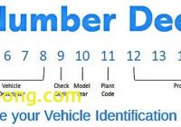 Carfax Vin Number Check New Free Vehicle History Report Vhr By Vin