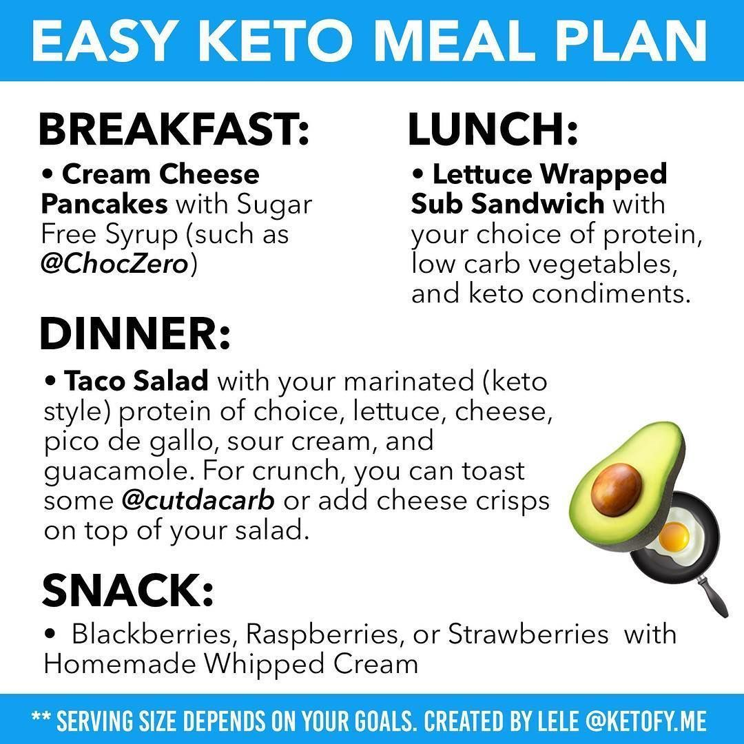 How Many Calories Should I Eat A Day To Lose 2 Pounds A Week Snacksforketodiet Cyclicalketogeni Easy Keto Meal Plan Keto Diet Side Effects Keto Diet Benefits