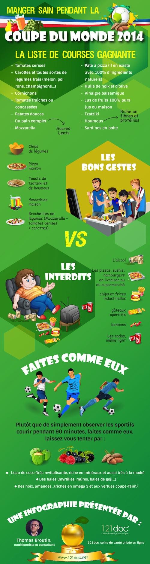 Comment manger sain pendant la Coupe du Monde ? Toutes les astuces et conseils de Thomas Broutin, nutritionniste, et 121doc !