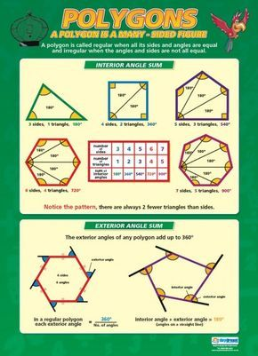 Polygons Poster | Math poster, Studying math, Teaching math