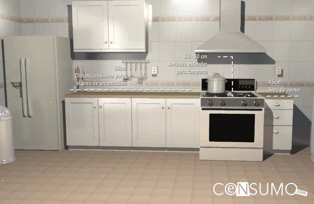 refrigerador #campana #cocina #estufa #area #preparar #comida ...