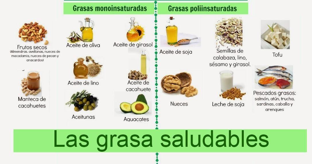 Cuales Son Las Grasas Saludables Grasas Saludables Alimentos Con Grasas Buenas Alimentos Grasos