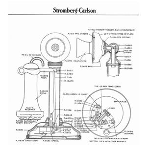 Stromberg Carlson catalog image candlestick telephone line