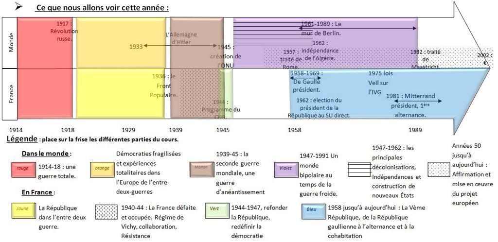 Dissertation histoire 3eme republique