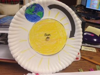 Two paper plates with a brad show pictures of the sun and Earth.  The Earth rotates around the inner plate to reinforce the concept.Part of my Day and Night unit.