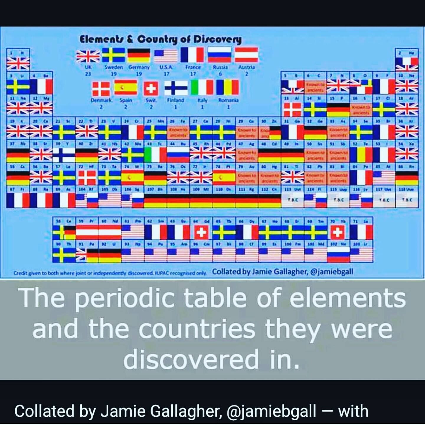 The periodic table of elements and the countries they were the periodic table of elements and the countries they were discovered in gamestrikefo Images
