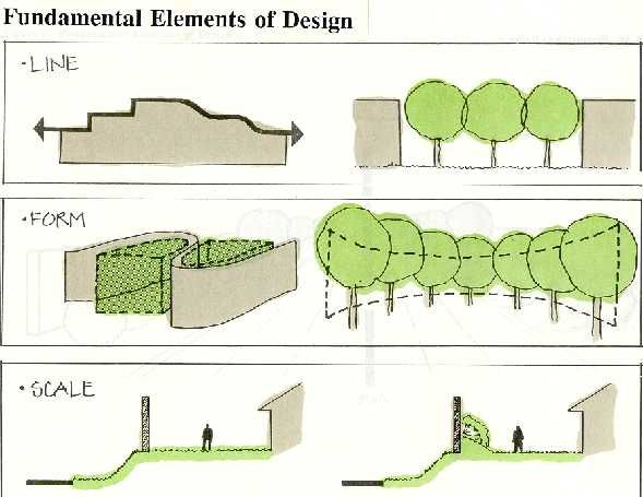 Noise barrier design guidelines landscape architecture pinterest landscape designs - Home design elements ...