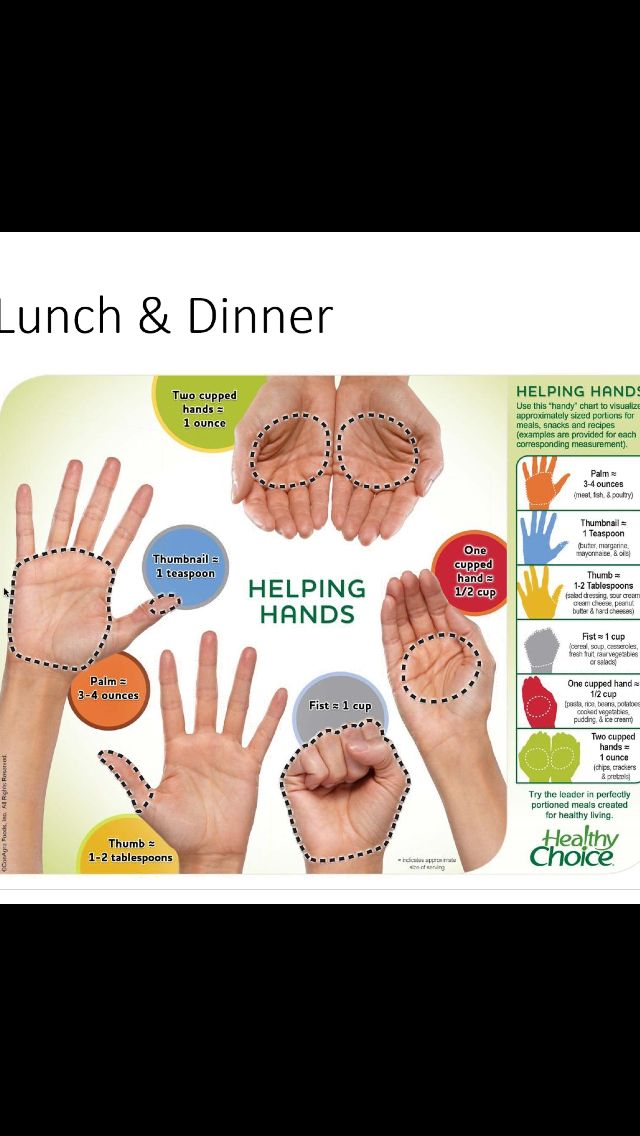 Portion size Quotes Pinterest Portion sizes - sample apology letter for being late