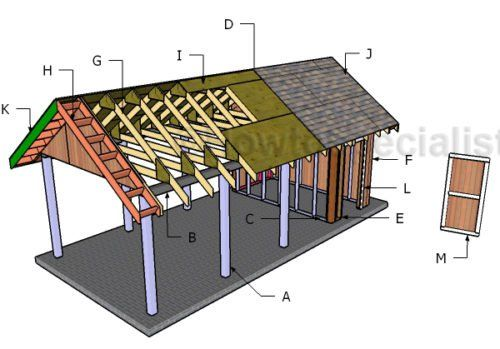 Single Carport With Storage Roof Plans Howtospecialist How To Build Step By Step Diy Plans Carport With Storage Carport Plans Building A Carport