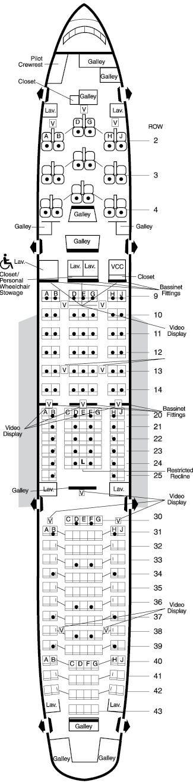 Aircraft Design Panosundaki Pin