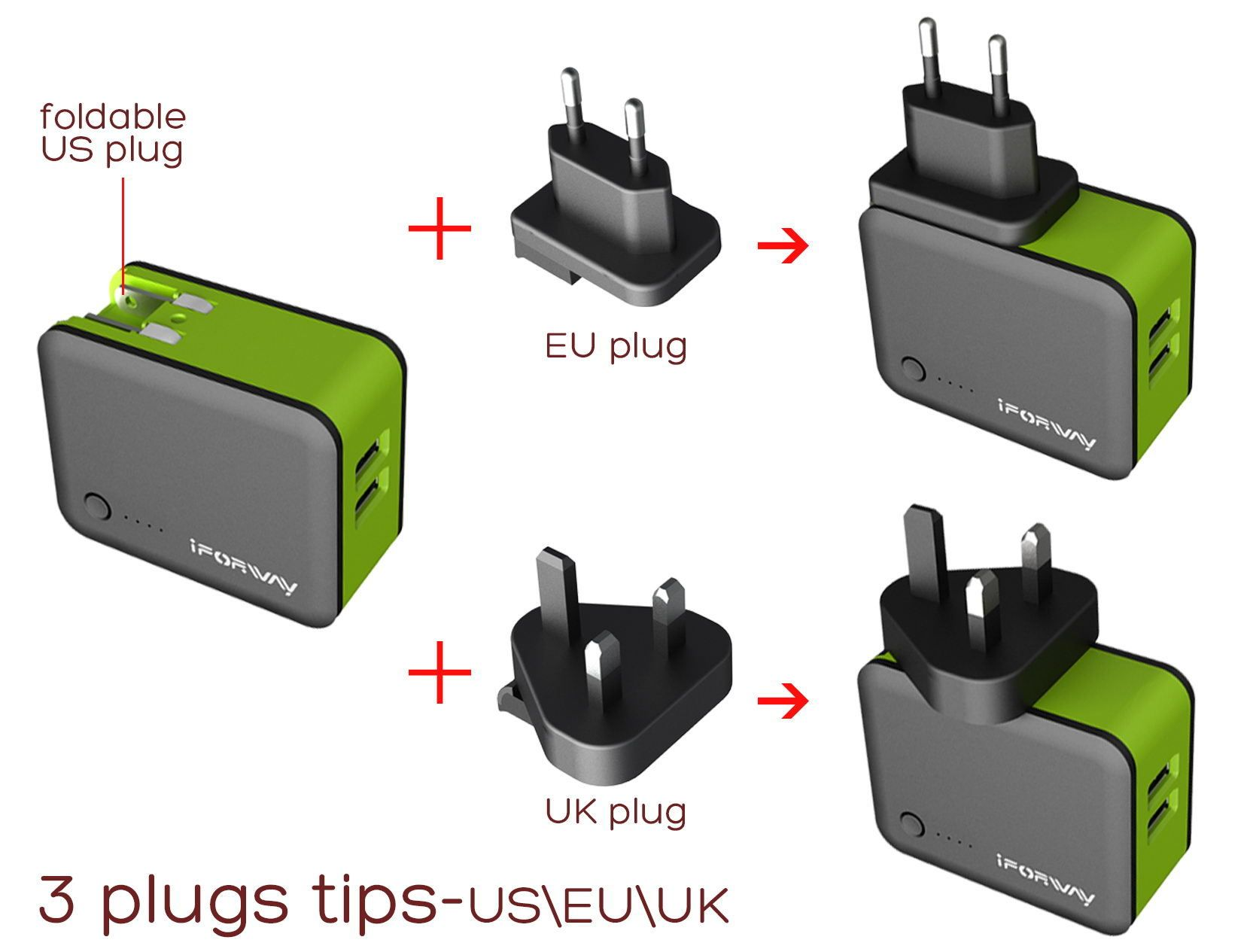 Portable Travel Dual Usb Wall Charger 5v 2 4a Outlet Power Bank