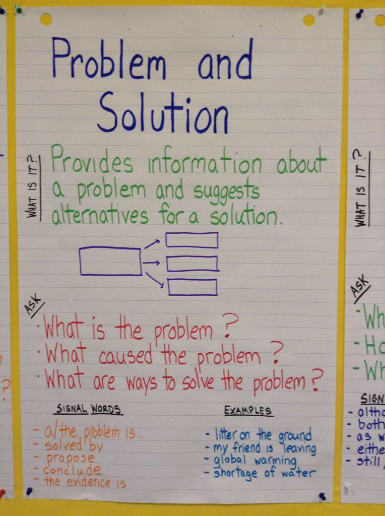 simple problem solution essay Good topics for a problem-solution essay include ones involving a strong interest to the writer and ones tackling problems in the writer's community or school the writer should be able to support.