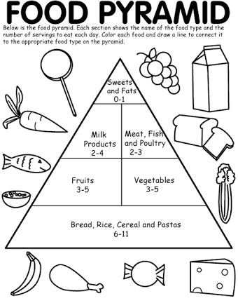 image about Food Pyramid for Kids Printable called Pin through Ana Chacon upon Assignments in direction of Test Food items pyramid children