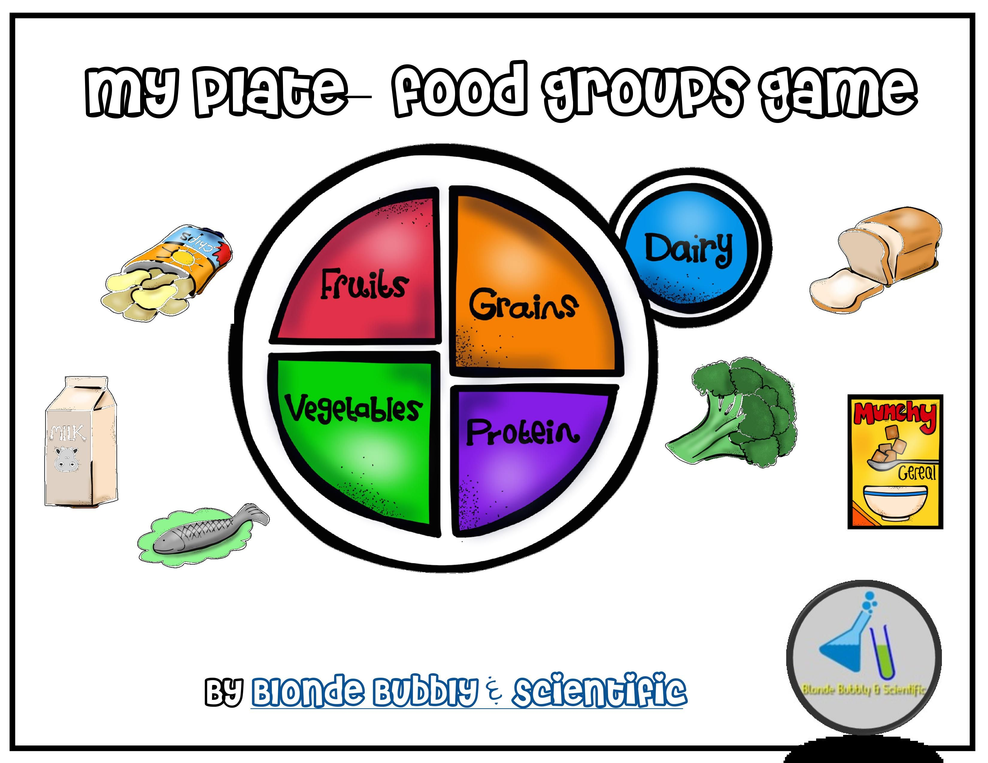 Myplate Nutrition Amp Food Group Game