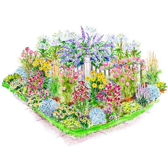 Garden plans for birds butterflies corner garden for Garden design quiz