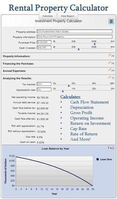 Investing Rental Property Calculator Determines Cash Flow