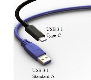 No more plugging in USB cords the wrong way!