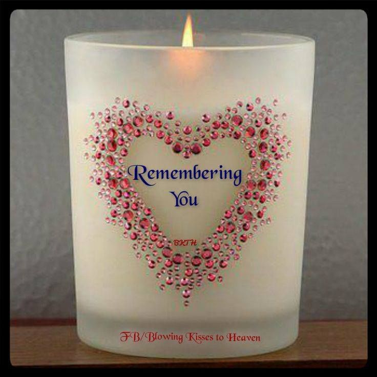 Memory candle for our Angels above