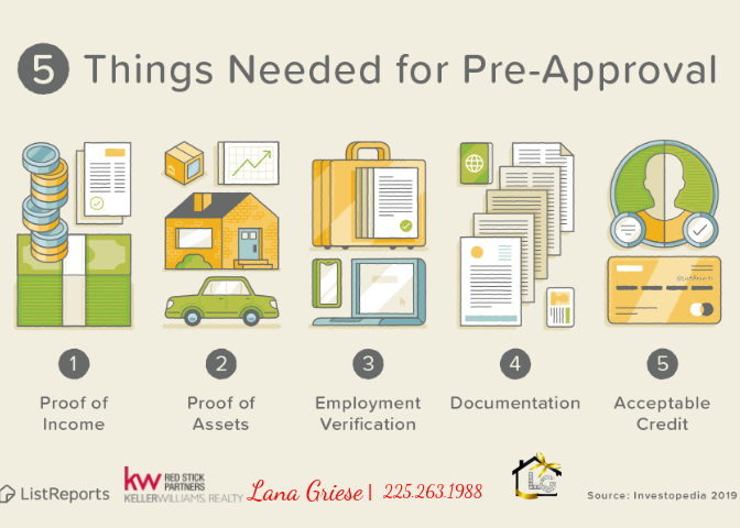 A Pre Approval Is Required Before Putting In Any Offer For Sellers To Feel Secure Taking Their House Of Las Vegas Real Estate Home Buying Tips Las Vegas Homes