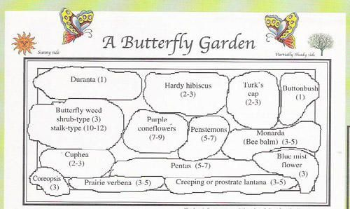 If you build it butterflies will come Gardens Flag