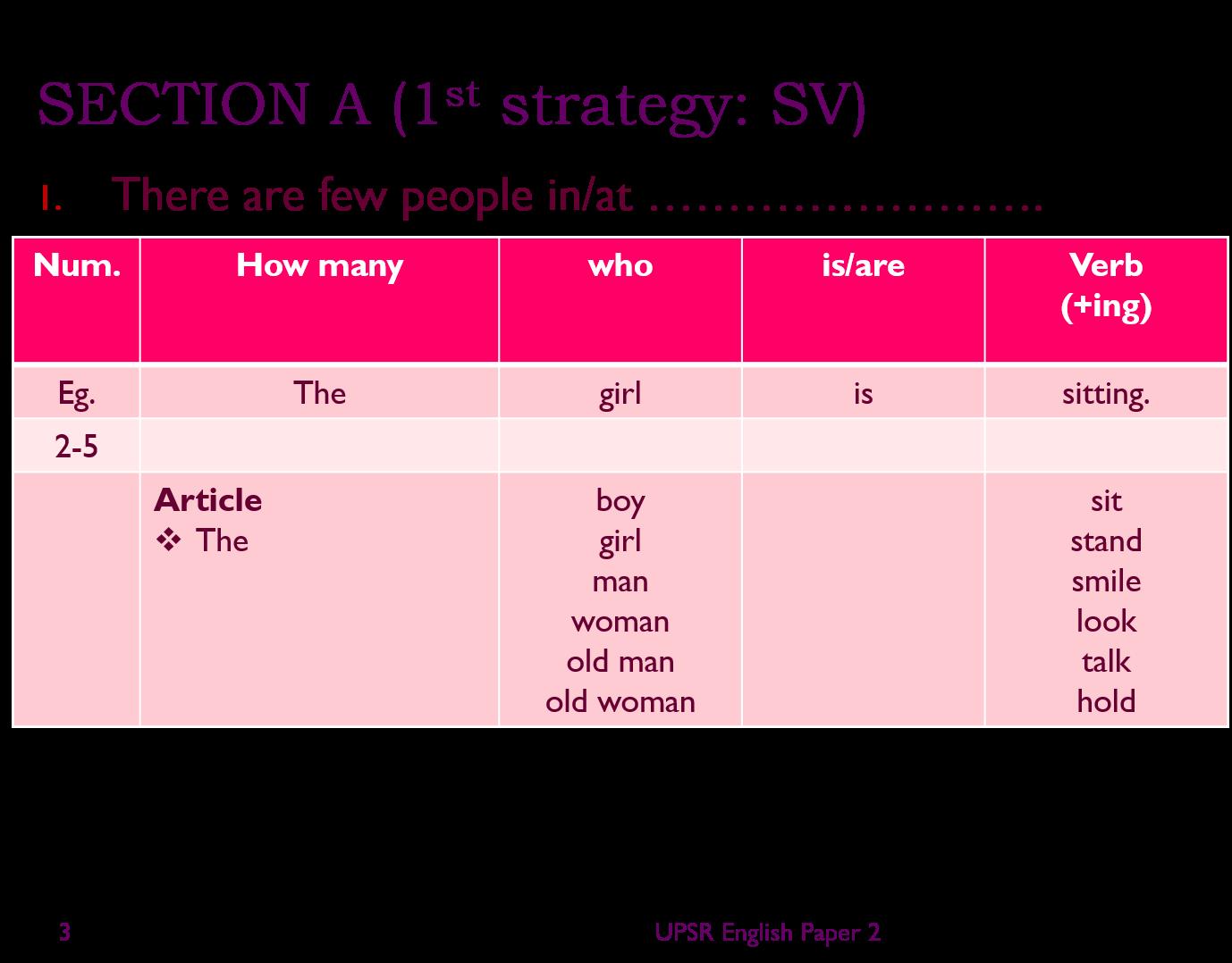 Interesting Strategies For Upsr English Paper 1 Amp 2