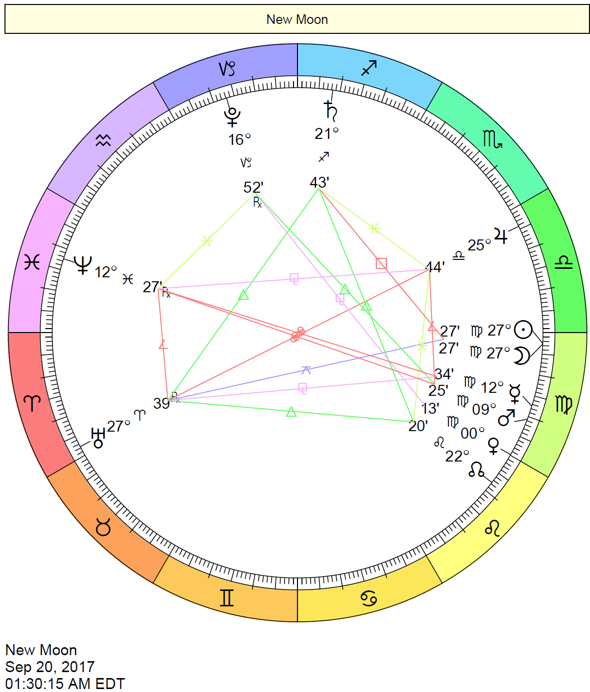 New moon in virgo chart on september 20 2017 a s t r o l o g y new moon in virgo chart on september 20 2017 nvjuhfo Image collections
