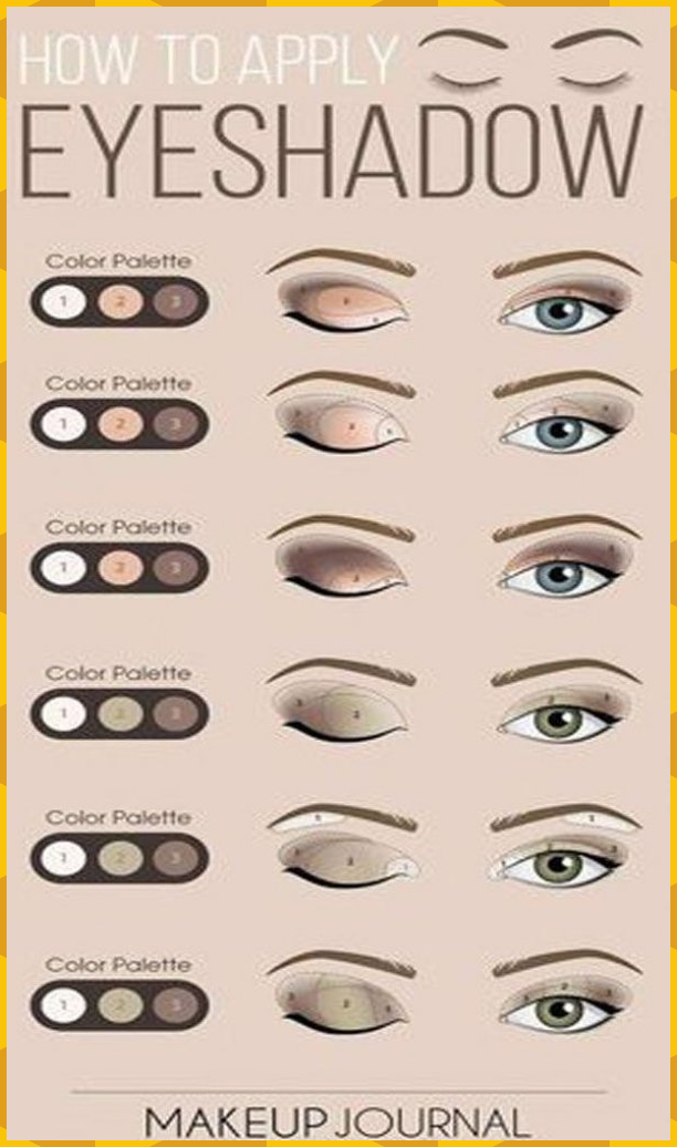 A Beginners Guide to Eye Makeup in 2020 Lip makeup