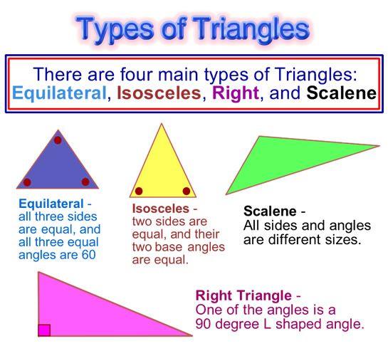 Classifying Triangles | Classifying triangles, Homeschool math ...