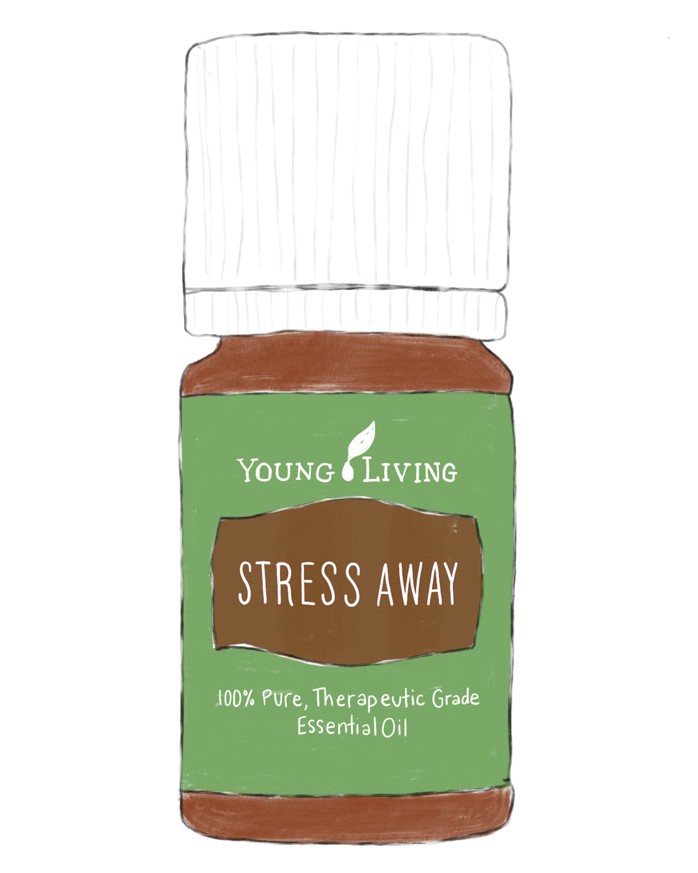 Pin On Yl Essential Oils