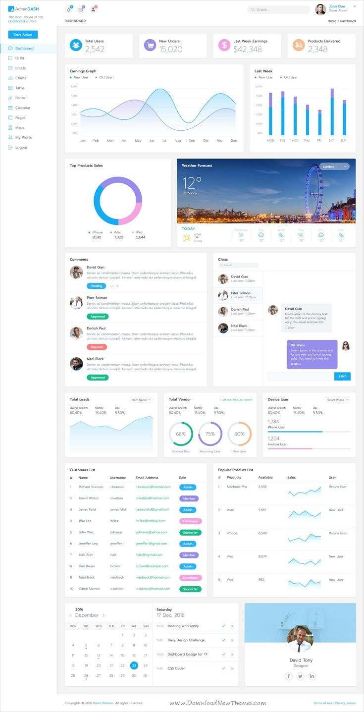 AdminDash Dashboard For Admin PSD Template Pinterest - Daily dashboard template