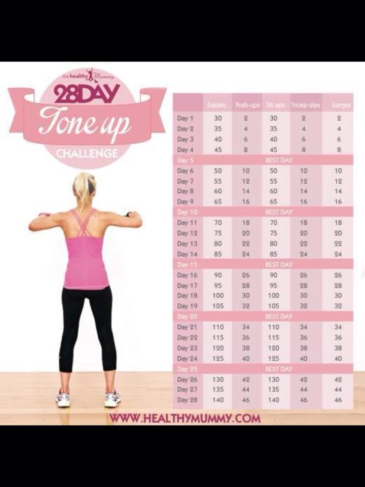 how to tone up in one month