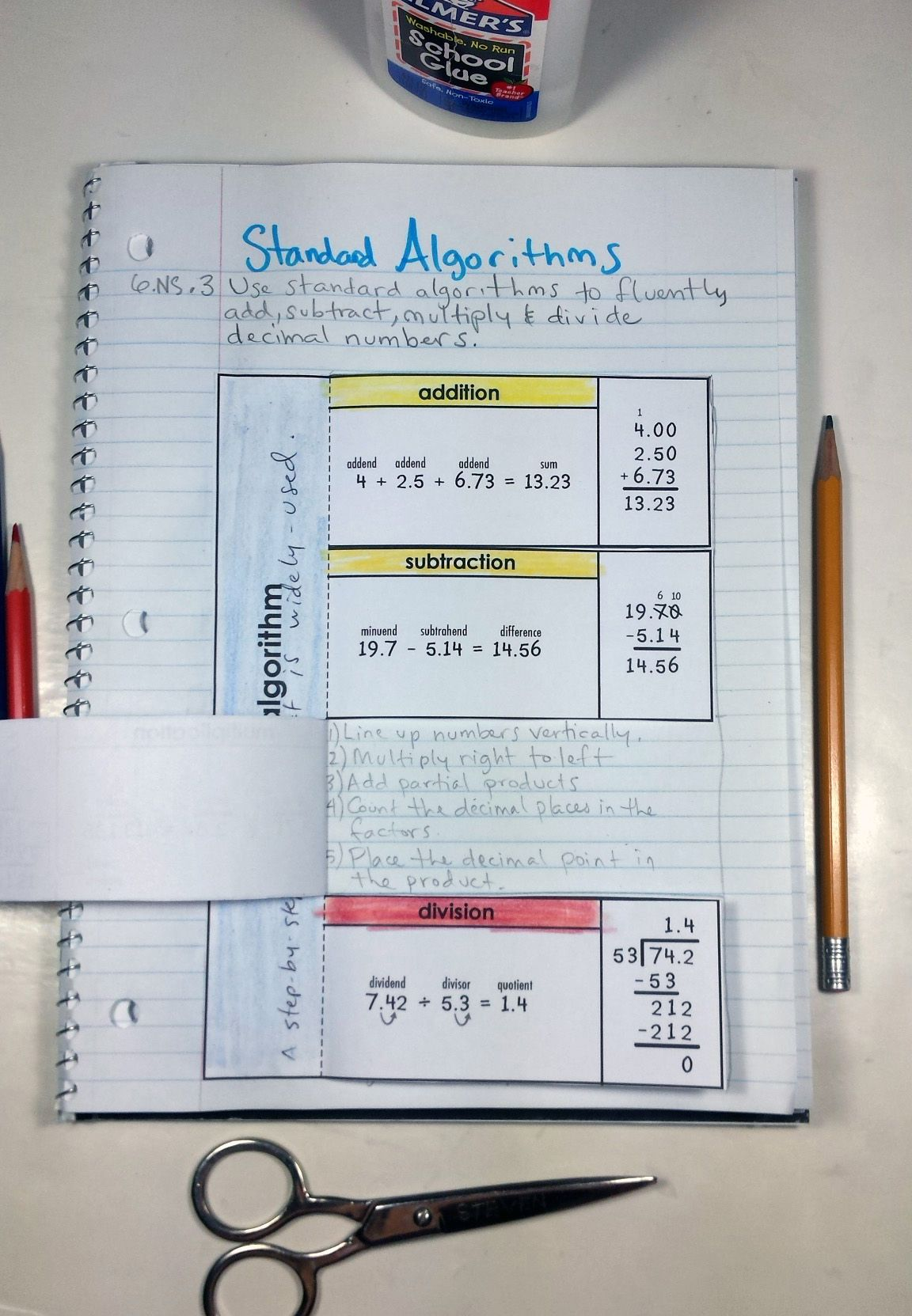 Foldable Graphic Organizer And Left Page Activities For Adding Subtracting Multiplying And