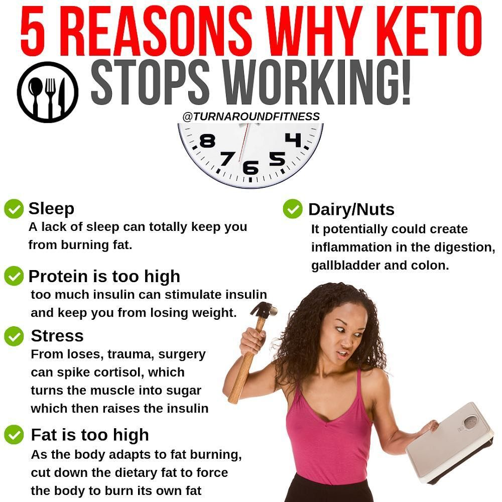 Tim Ernst On Instagram 5 Reasons Why Keto Stops Working Day 2 By Turnaroundfitness Me Turnaroundfi Keto Stop Working Intermittent Fasting