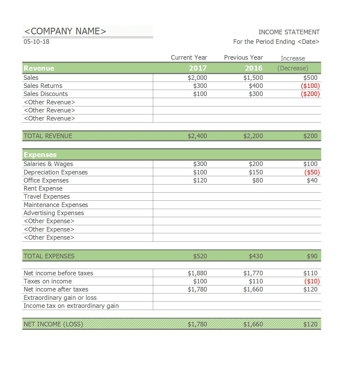 Self Employment Income Statement Template Beautiful Business Profit And Loss Statement For Self E Profit And Loss Statement Statement Template Income Statement