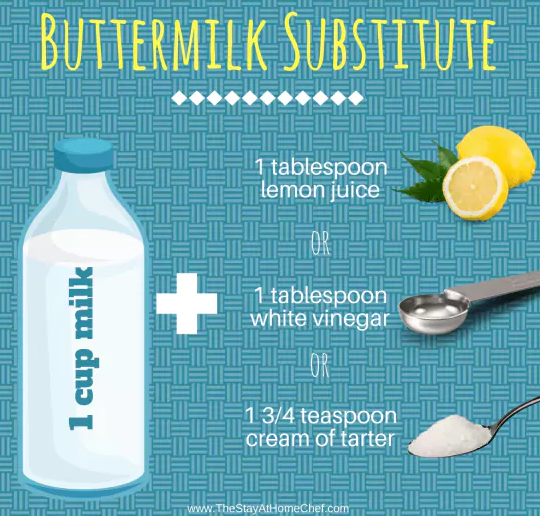 24 Clever Hacks To Make Cooking Way Easier Buttermilk Substitute Buttermilk Buttermilk Recipes