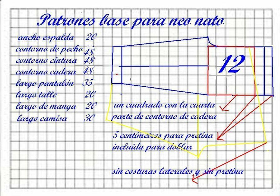 Aprendemos a trazar los patrones para ropa de bebé   PATRONES LES ...