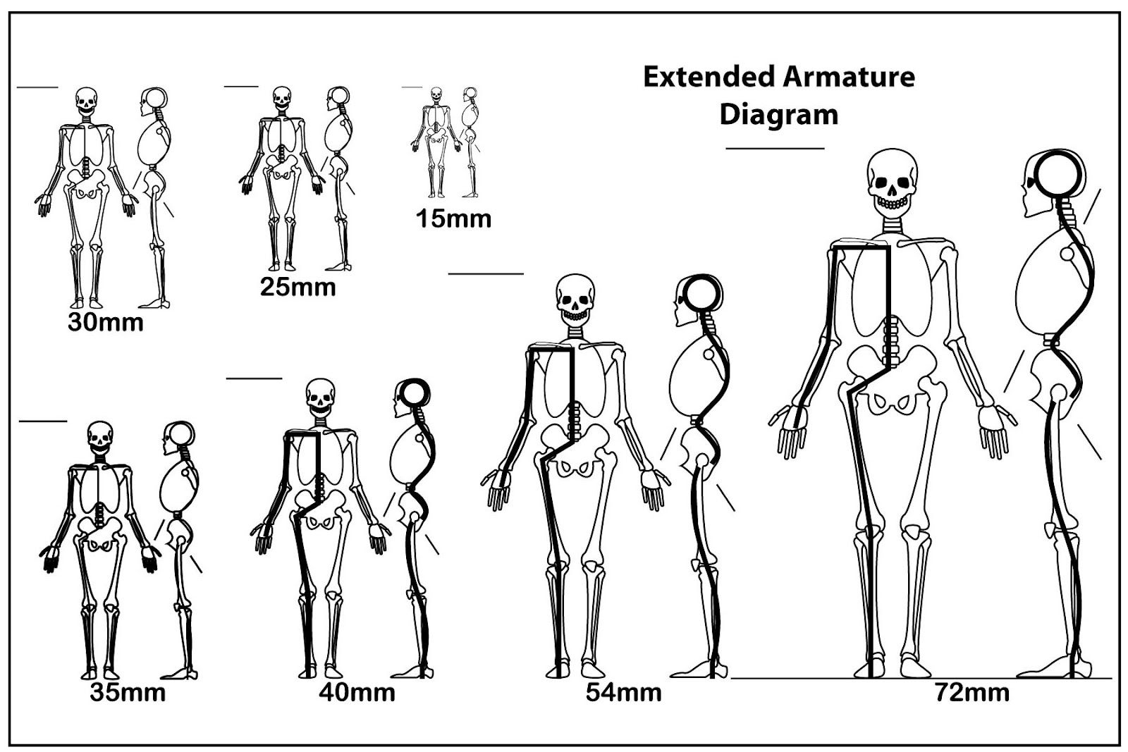 Download the full resolution printable PDF An armature is