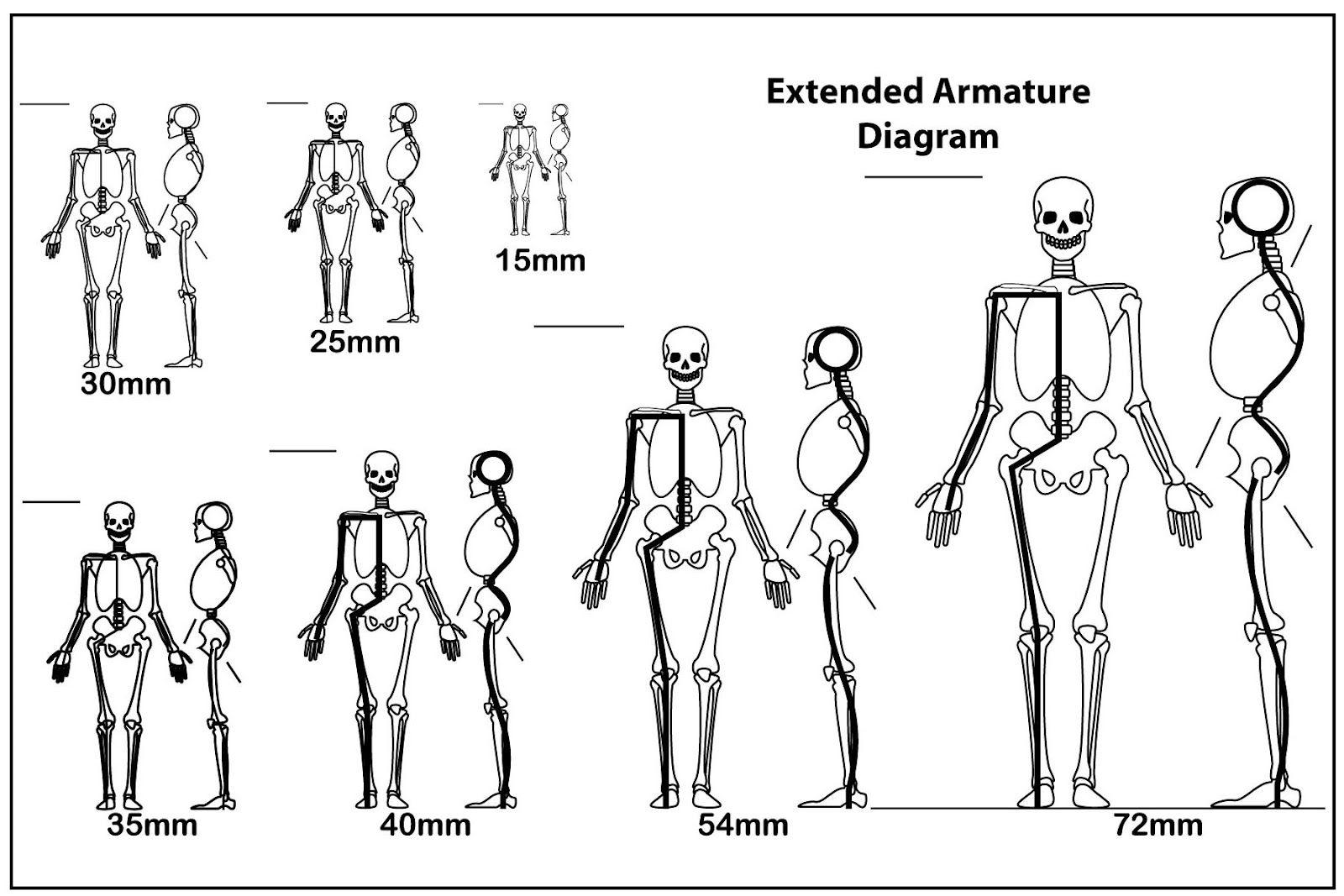 Armatures Armature Sculpture Sculpting Tutorials Anatomy Sculpture