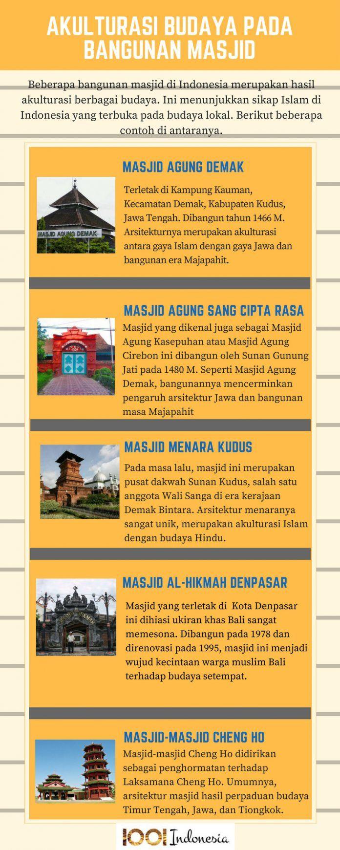 Contoh Budaya Islam : contoh, budaya, islam, Akulturasi, Budaya, Bangunan, Masjid, Indonesia, Bangunan,, Indonesia,