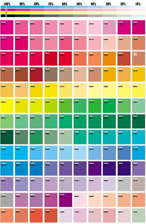Download Cmyk Rgb Pms Fee Online Pdf | Colour Colour | Pinterest