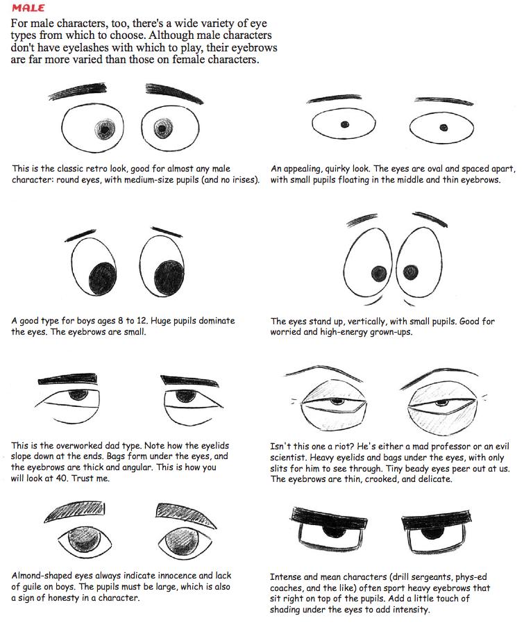 Eyes Male Cartoon Cool How To Draw New Retro Style Characters Watson Guptill Cartoon Drawings Guy Drawing Cartoon Girl Drawing