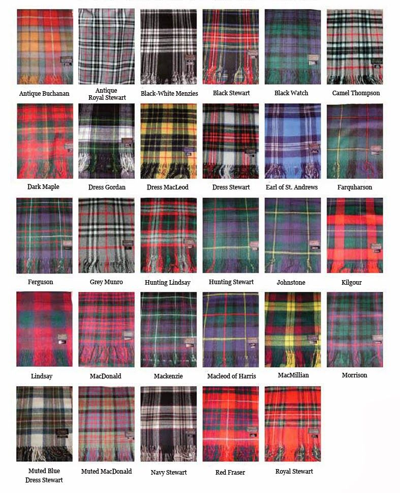 tartans sampler my scottish heritage tartan scottish tartans tartan plaid. Black Bedroom Furniture Sets. Home Design Ideas