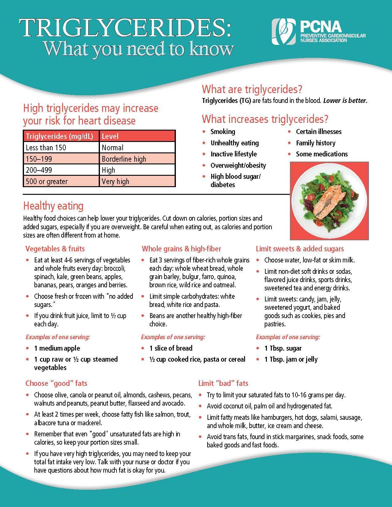 Cholesterol Lowering Foods List