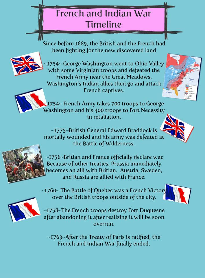10 2 French And Indian War Timeline Teaching Us History 7th