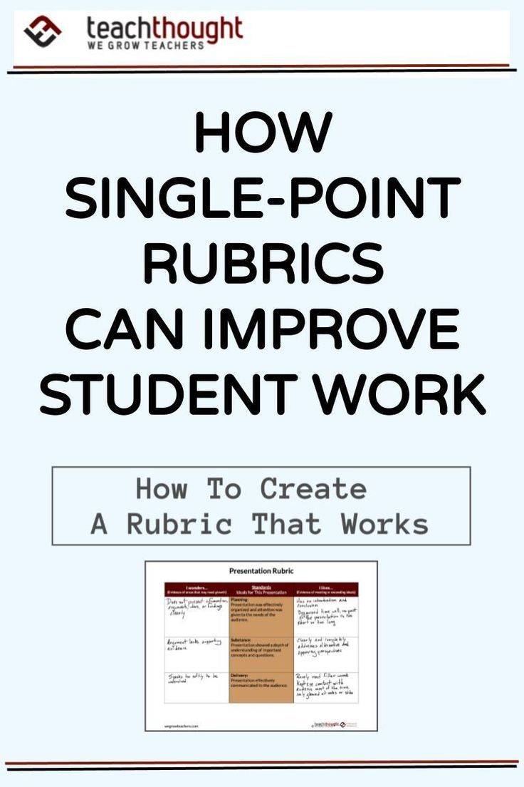 Improve the Quality of Student Work